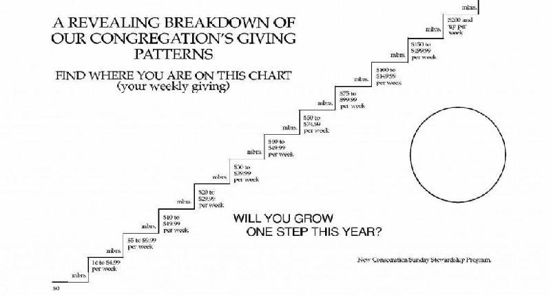 stewardship-chart-1